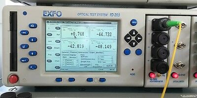 EXFO IQ-1600 4-Channel Power Meter