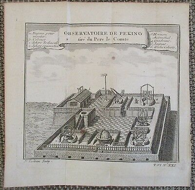 Bellin Original Map China Beijing Astronomy Observatory - 1750x