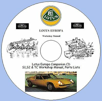 Lotus Europa Companion CD S1,S2 & TC Workshop Manual, Parts Lists