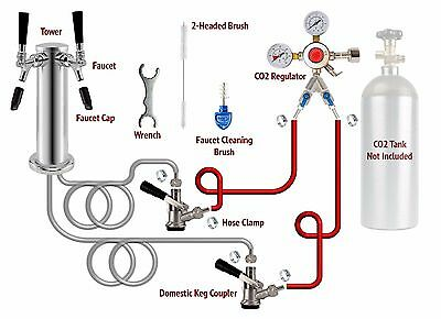 2 Tap Double Chrome Tower Draft Beer Kegerator Conversion Kit!