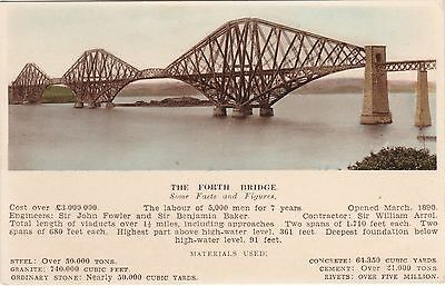Forth Bridge With Facts & Figures, SOUTH QUEENSFERRY, West Lothian