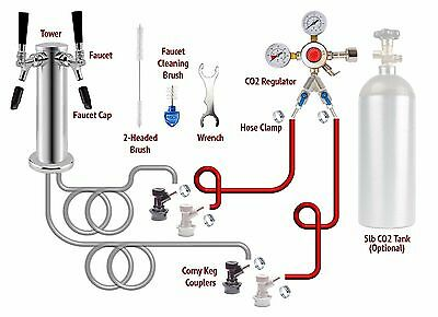 2-Tap Double Tower Home Brew Kegerator Conversion Kit!