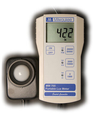 Milwaukee Instruments MW700-WP Standard Portable Lux Meter with waterproof probe