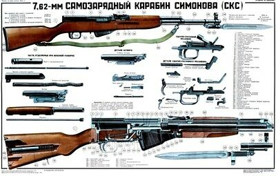 Color POSTER Of Soviet Russian SKS 45 Carbine Simonov training LQQK & BUY NOW!