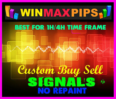 Forex Indicator Winmaxpips high accuracy buy sell Signals Forex Trading System