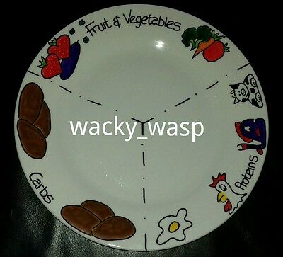 """Diet world Slimming portion control guide plate  healthy eating 10.5"""""""