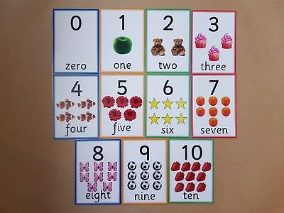 Number/Counting 0-10 Flash cards - Teaching Resource - EYFS/SEN/Early Learning