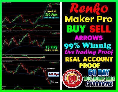 Forex Trading System Best mt4 Trend Strategy Forex Indicator--- RENKO PRO ----