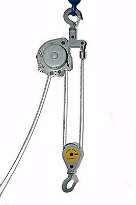 Pulleyman The Most Versatile and Portable Winch Pulley Lift or Hoist Powered by