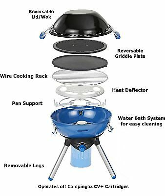 Campingaz Party Grill 400 CV- Easy to Clean