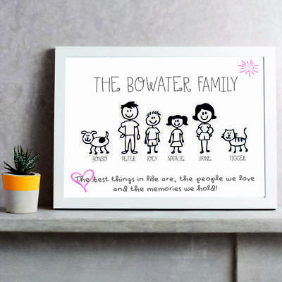 FAMILY NAME CHRISTMAS PICTUREStick People FiguresPersonalised Name NP250