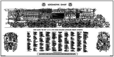 "Union Pacific ""Big Boy"" 4-8-8-4 Steam Locomotive Chart"
