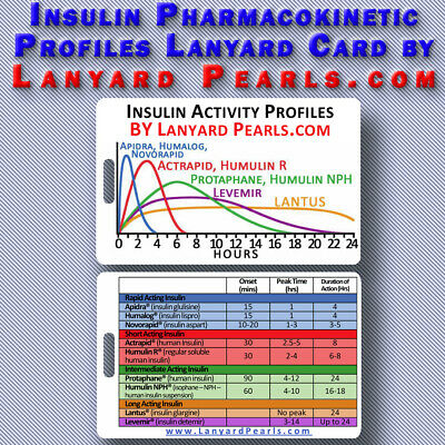 Insulin Dose Activity Chart - PVC Lanyard Badge Card