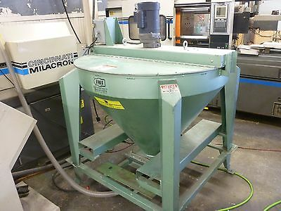 IMS HM 500 Hurricane Mixer for Injection Molding Blow Molding Extrusion Process