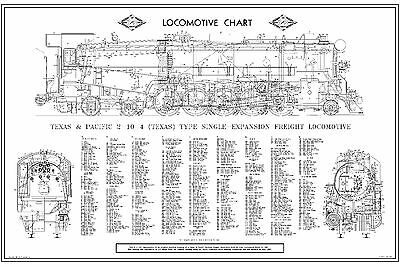 "Texas & Pacific ""Texas"" 2-10-4 Steam Locomotive Chart"