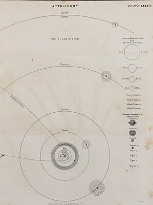 1850 Antique Astronomy Print - Steel Engraving - Solar System, Planets, Orbits
