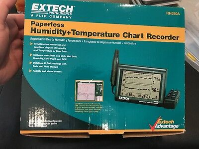 Extech RH520A Paperless Humidity + Temperature Chart Recorder