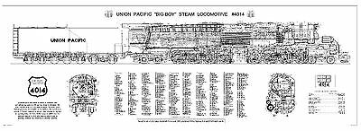 "Union Pacific ""Big Boy #4014"" 4-8-8-4 Steam Locomotive/Tender Chart"