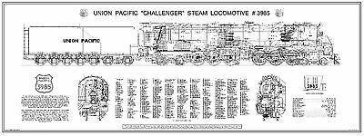 "Union Pacific ""Challenger #3985"" 4-6-6-4 Steam Locomotive/Tender Chart"