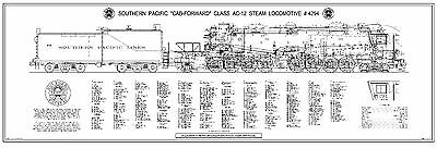 "Southern Pacific ""Cab-Forward #4294"" 4-8-8-4 Steam Locomotive/Tender Chart"
