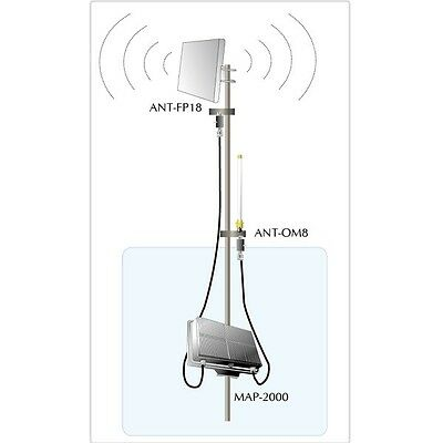 Planet ANT-FP18, 5GHz 18dBi Flat Panel Antenna