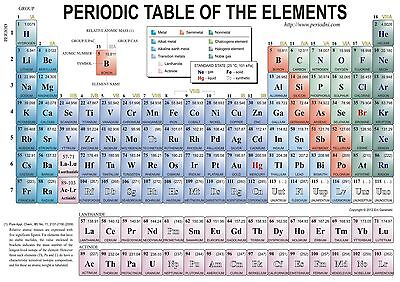 The Periodic Table Of The Elements Poster Print  A0-A1-A2-A3-A4-A5-A6-MAXI 141