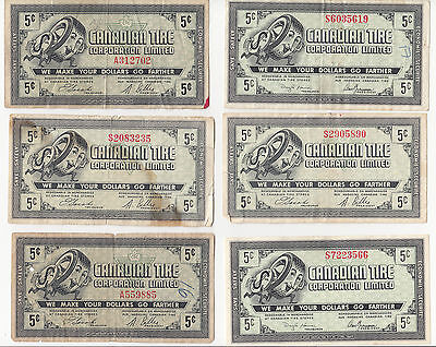 """Vintage Canadian Tire Coupons """"Money"""" - $1.55 face"""
