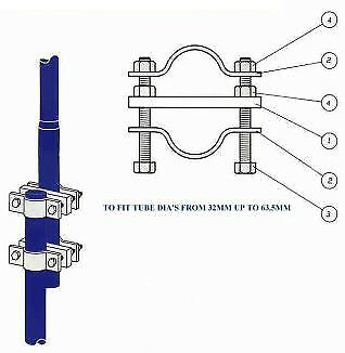 Pole to Pole Parallel Support Clamps for Colinear & End Fed Dipole Antennas