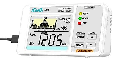 iCeeO2-500 CO2 Monitor with Curve Tracer - The CO2 Meter You Ever Need!