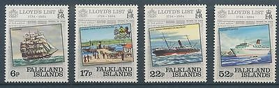 # Falkland Islands Nr. 407/10  Postfrisch