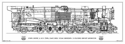 """Union Pacific """"9000"""" 4-12-2 Type 3-Cylinder Steam Locomotive Drawing - Side View"""