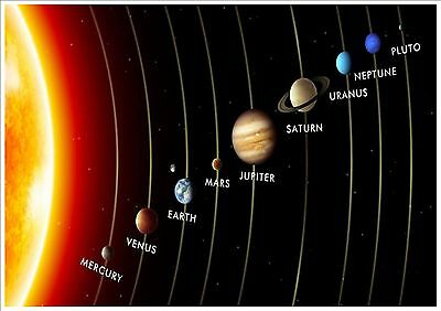 Solar System Sun Planets Kids Learning Poster A4 Laminated