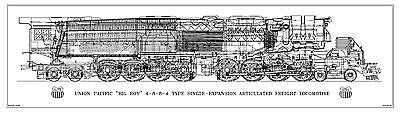 """Union Pacific """"Big Boy"""" 4-8-8-4 Type Locomotive Drawing - Side View"""