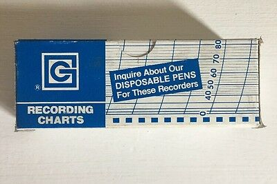 NEW Graphic Controls Recording Chart Paper For Foxboro 53078-6TX 0-1000 Fanfold