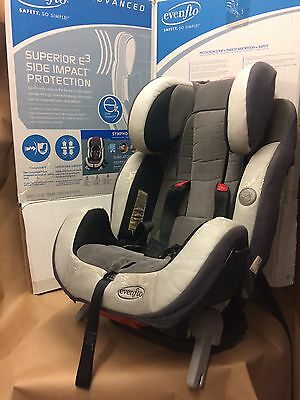 Evenflo Symphony 65 All In One Convertible Baby Car Seat 34611106, 5 - 110 Lbs