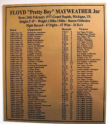 Boxing Floyd Mayweather Jnr. Gold  Plaque Full Career Stats