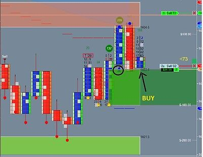 Ninjatrader Indicator with strategy