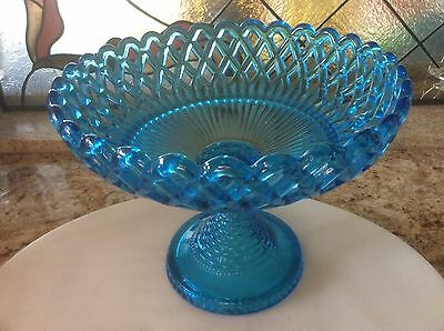 """Antique 7"""" Turquoise Open Lattice Work Bowl And Basketweave Pedestal Compote"""