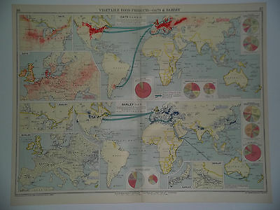 The World's Commodities OATS and BARLEY Vintage 1928 Map