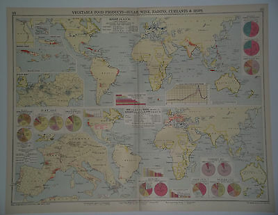 The World's Commodities SUGAR, WINE, RAISINS, CURRANTS and HOPS Vintage 1928 Map