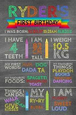 Rainbow Milestone Board - My First Birthday