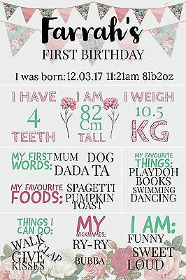 Girls Floral Pink & Mint Milestone Board - My First Birthday