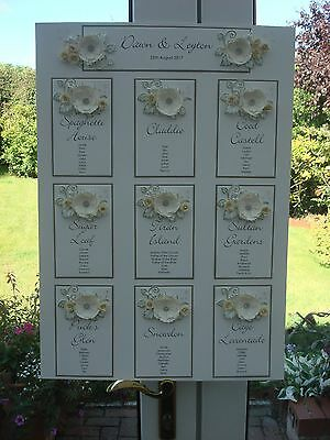 A2 Handmade Personalised Wedding Table Seating Plan - up to 9 tables