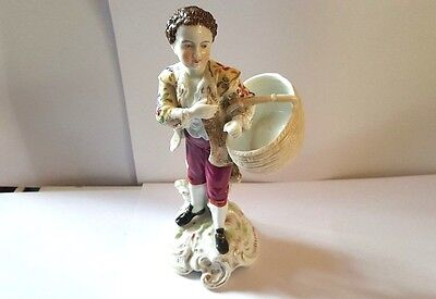 19th - Early 20th C  Continental Boy with Basket Porcelain  Figure
