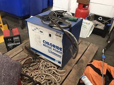Forklift Battery Charger 72/310