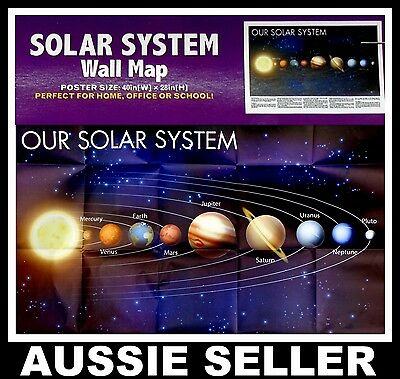 New Solar System Map Large Poster Size 100Cm X 70Cm - Made In Usa