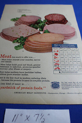 LARGE Vintage Print Ad AMERICAN MEAT INSTITUTE Funny all processed