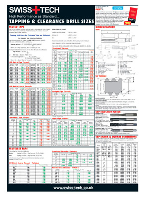 Tapping Drill Size wall chart poster, Full size for workshops etc.  SWISSTECH