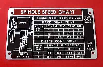 New Atlas, Craftsman, Sears Lathe Spindle Speed Chart, Label, Name Plate