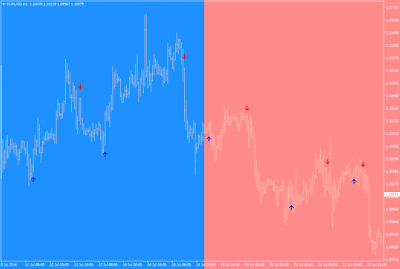 Forex Trading System - Market statistics! - 2 COPIES ONLY!